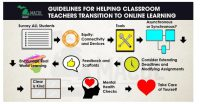 MACUL online guidelines