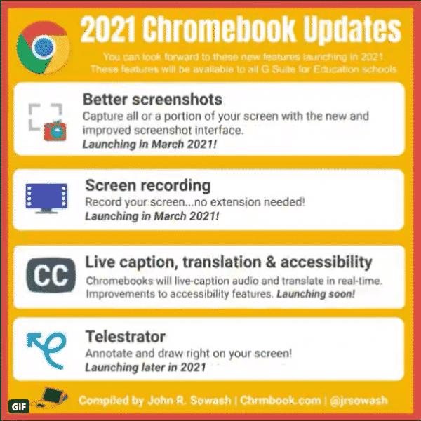 summary of Chromebook updates