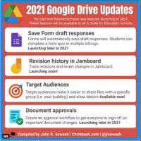summary of Google Drive updates