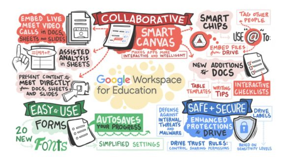Workspace changes
